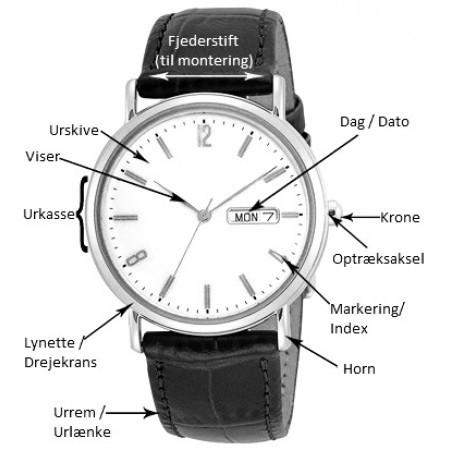 Online tilbud på reparation af ure.