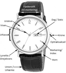 Reparation skagen ure
