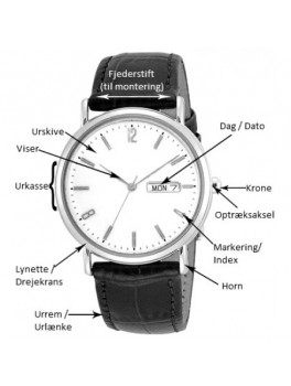 Reparation af armbåndsure